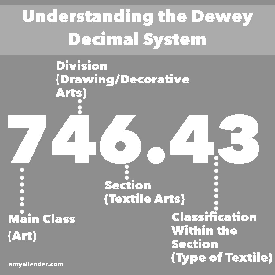 graphic about Dewey Decimal System Printable Bookmarks identified as Dewey Decimal Course of action - amy allender dot com
